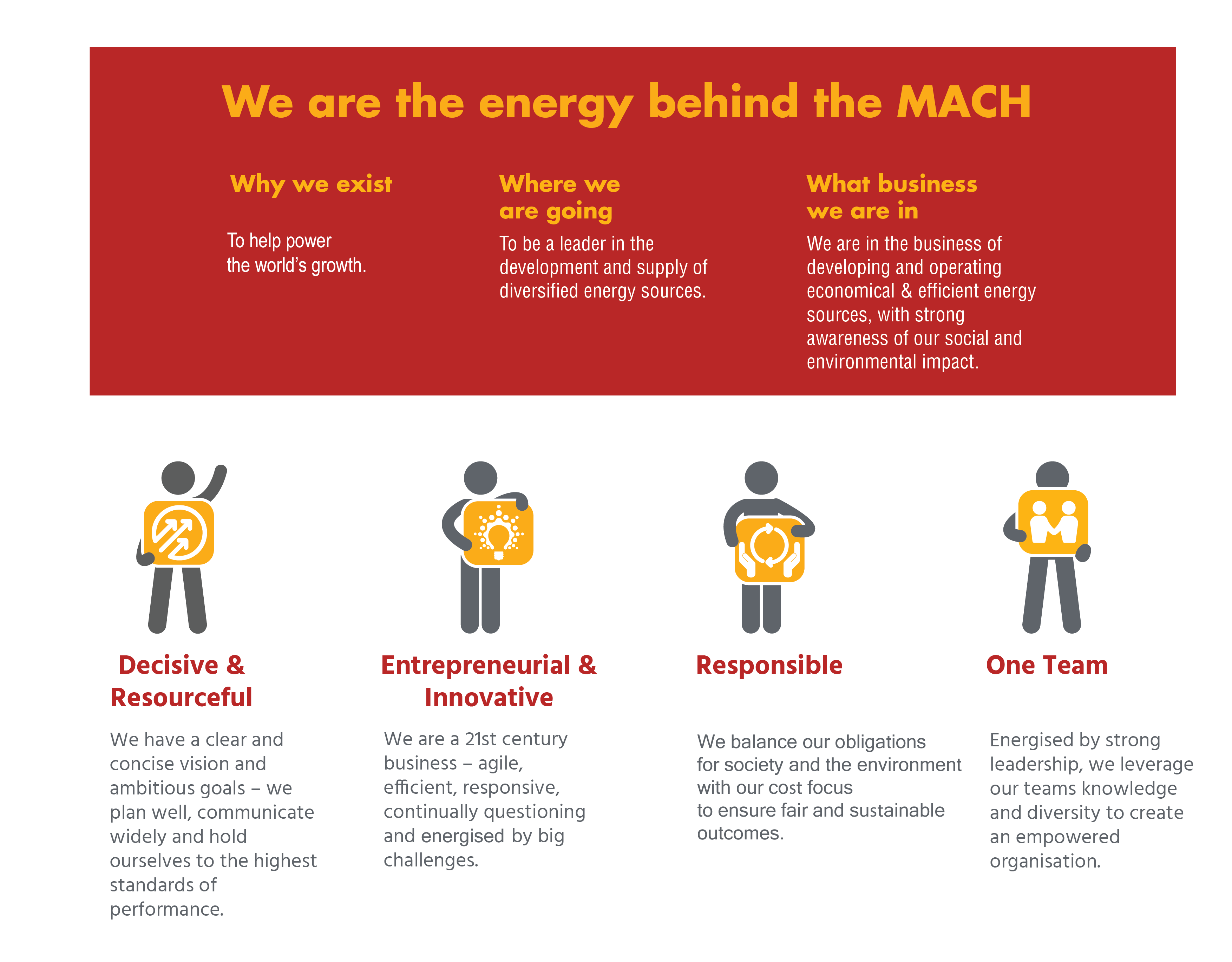 MACH Energy Web Site Why We Exist edited